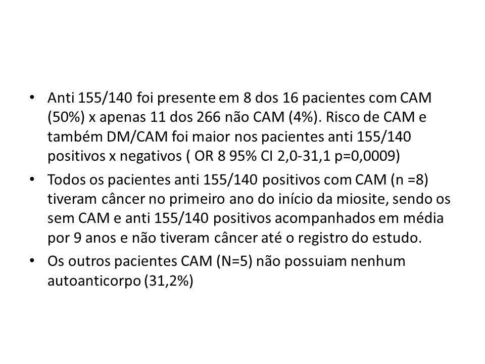 Anti 155/140 foi presente em 8 dos 16 pacientes com CAM (50%) x apenas 11 dos 266 não CAM (4%). Risco de CAM e também DM/CAM foi maior nos pacientes anti 155/140 positivos x negativos ( OR 8 95% CI 2,0-31,1 p=0,0009)