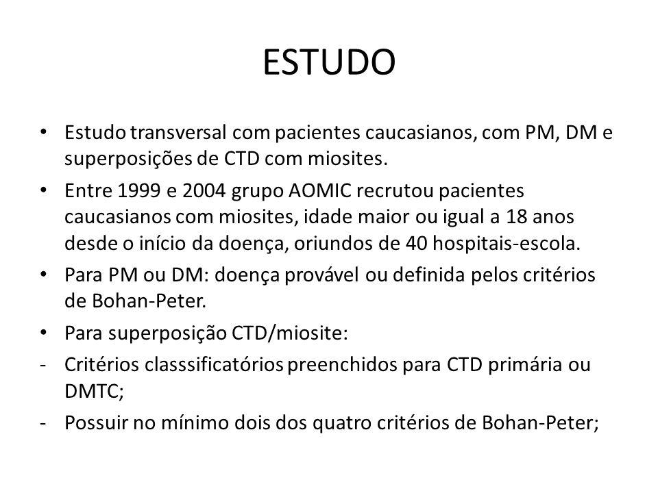 ESTUDO Estudo transversal com pacientes caucasianos, com PM, DM e superposições de CTD com miosites.