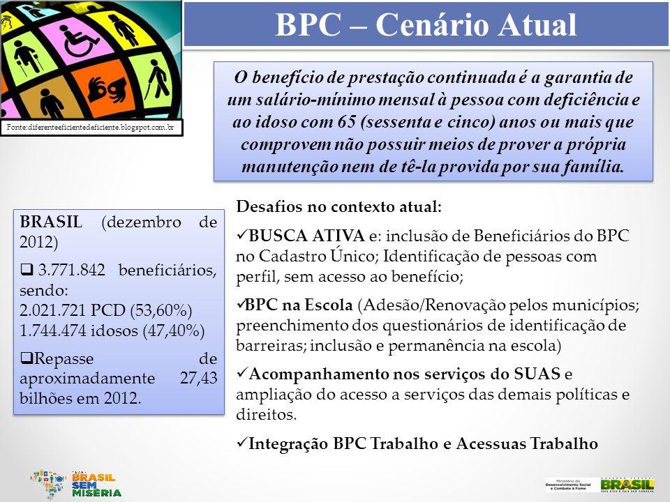 BPC – Cenário Atual