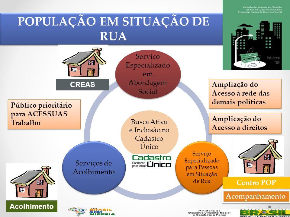 POPULAÇÃO EM SITUAÇÃO DE RUA
