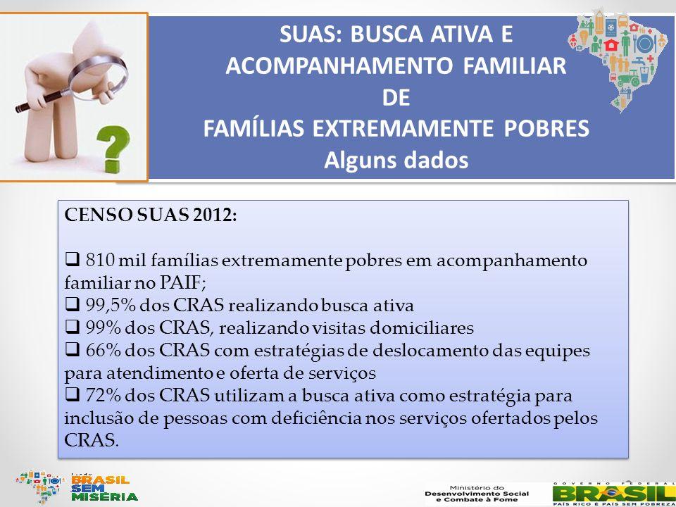 ACOMPANHAMENTO FAMILIAR FAMÍLIAS EXTREMAMENTE POBRES
