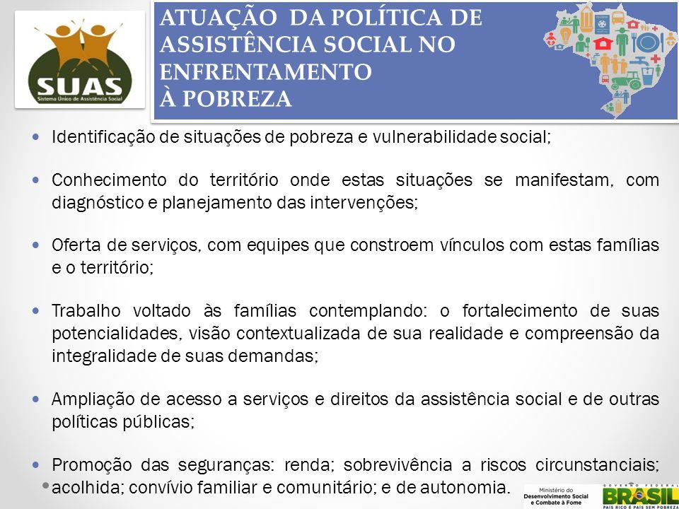 ASSISTÊNCIA SOCIAL NO ENFRENTAMENTO À POBREZA