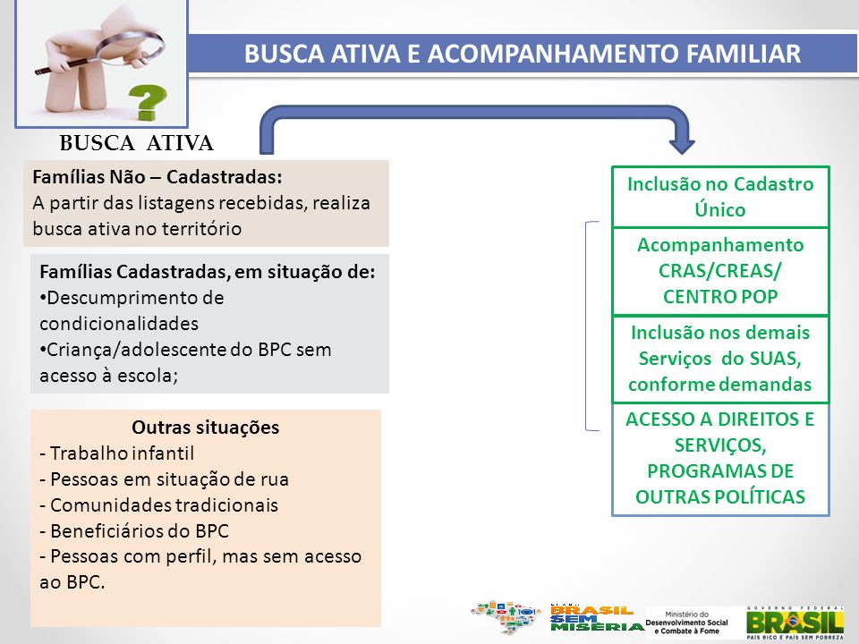BUSCA ATIVA E ACOMPANHAMENTO FAMILIAR