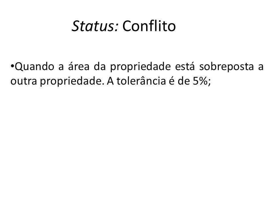 Status: Conflito Quando a área da propriedade está sobreposta a outra propriedade.