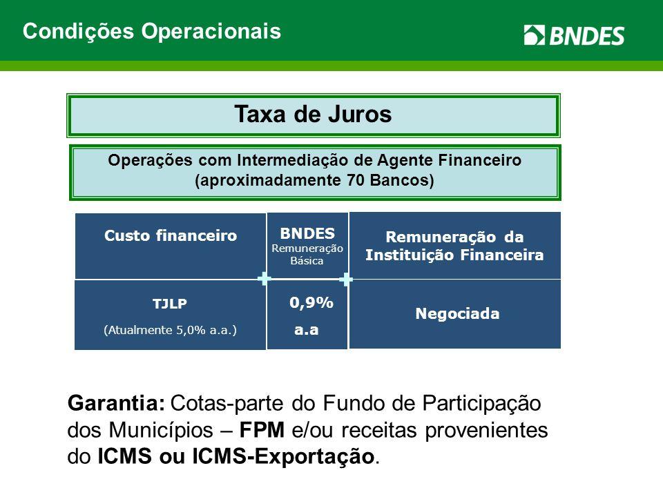 Remuneração da Instituição Financeira