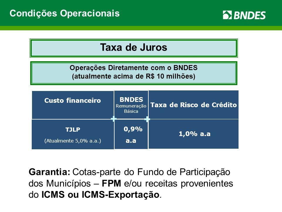 + + Taxa de Juros Condições Operacionais