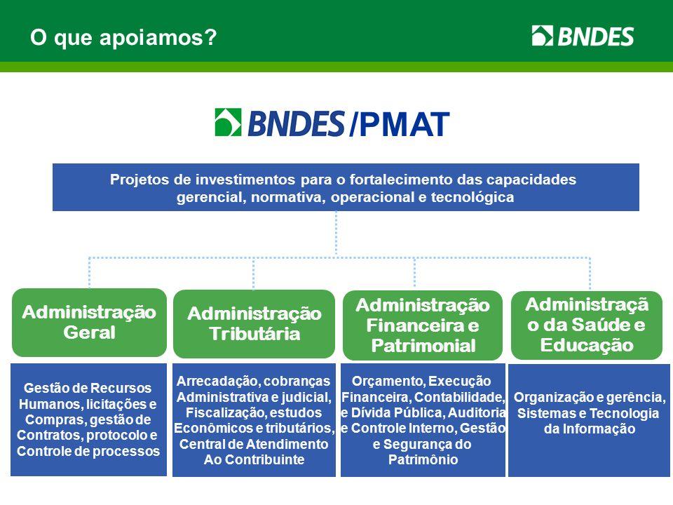 /PMAT O que apoiamos Administração Geral Administração Tributária