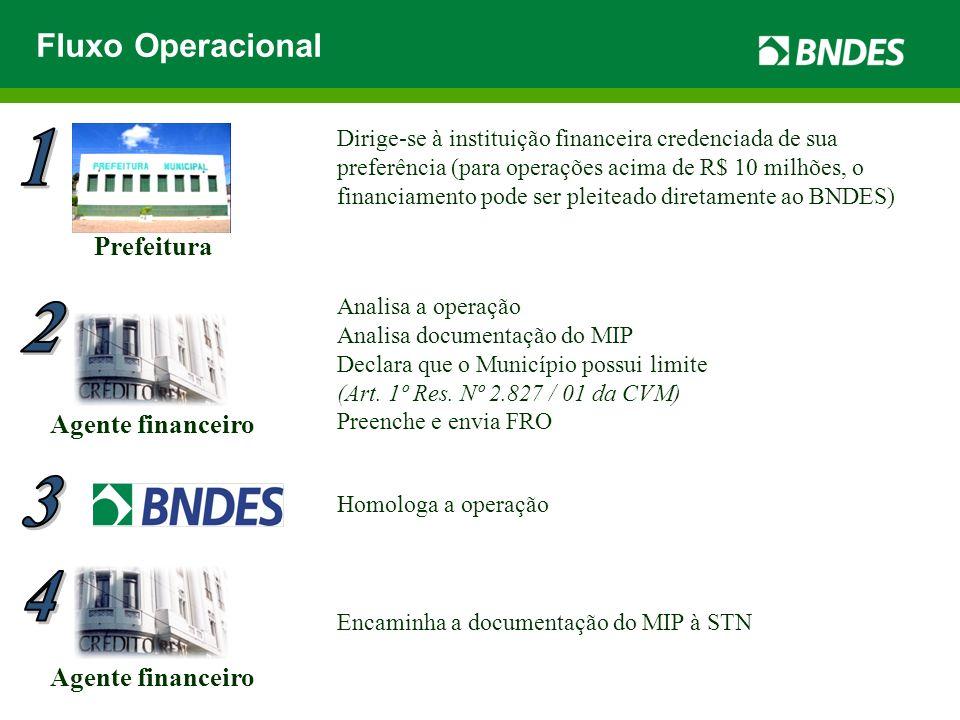 1 2 3 4 Fluxo Operacional Prefeitura Agente financeiro