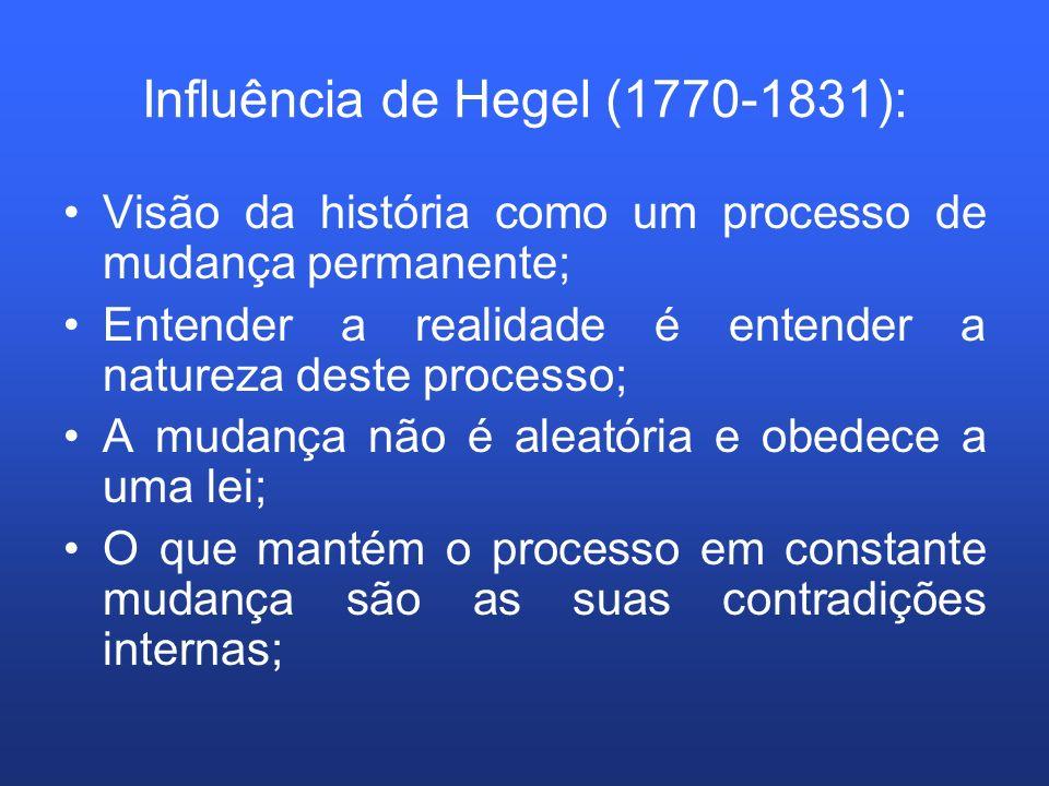 Influência de Hegel (1770-1831):