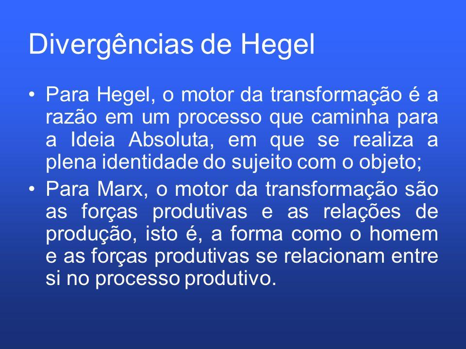 Divergências de Hegel