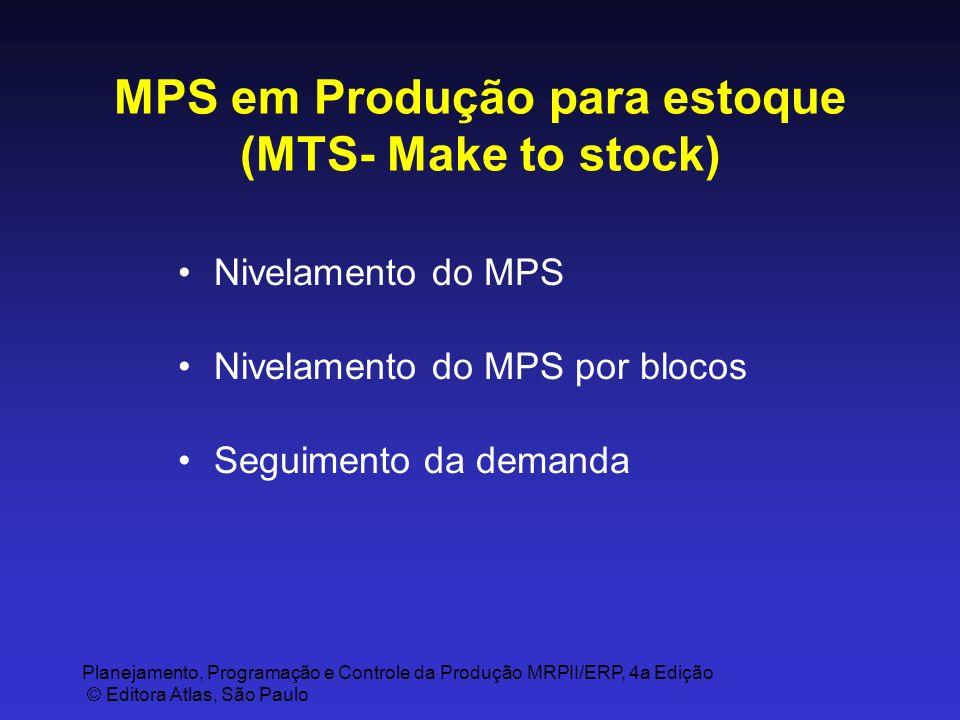 MPS em Produção para estoque (MTS- Make to stock)