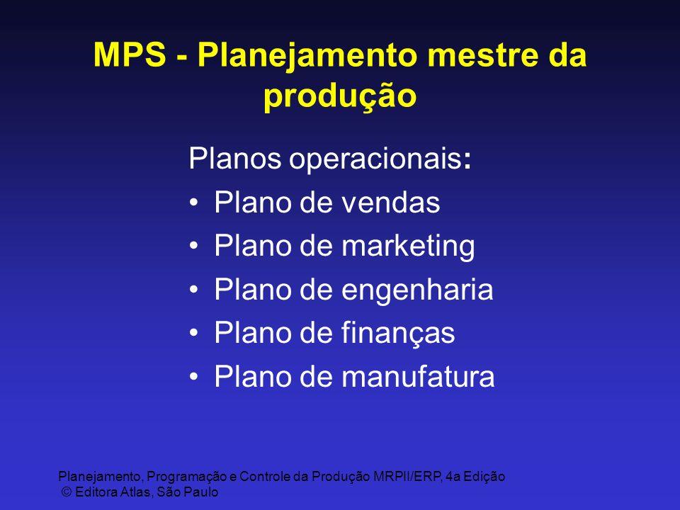 MPS - Planejamento mestre da produção