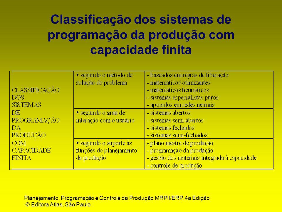 Classificação dos sistemas de programação da produção com capacidade finita