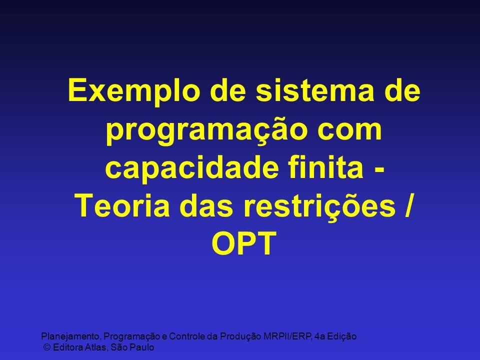 Exemplo de sistema de programação com capacidade finita - Teoria das restrições / OPT