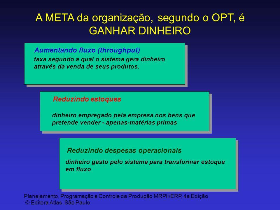 A META da organização, segundo o OPT, é