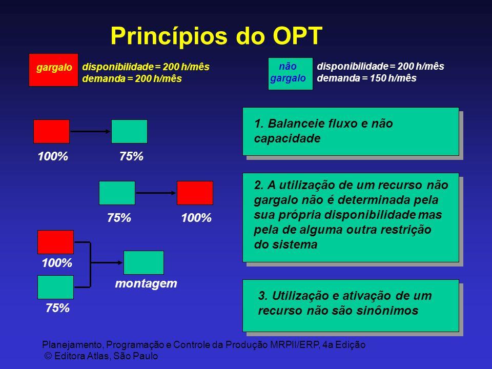 Princípios do OPT 1. Balanceie fluxo e não capacidade 100% 75%