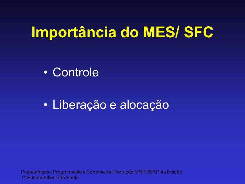 Importância do MES/ SFC