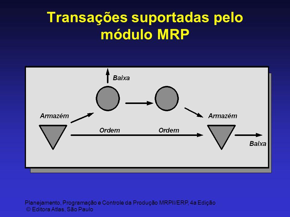 Transações suportadas pelo módulo MRP