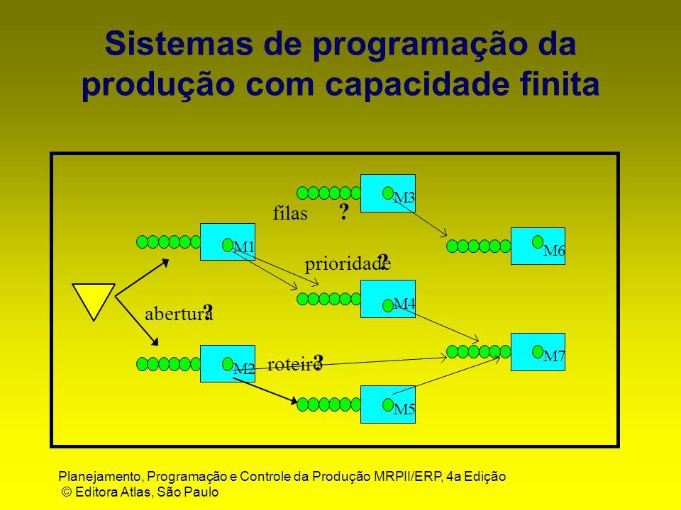 Sistemas de programação da produção com capacidade finita