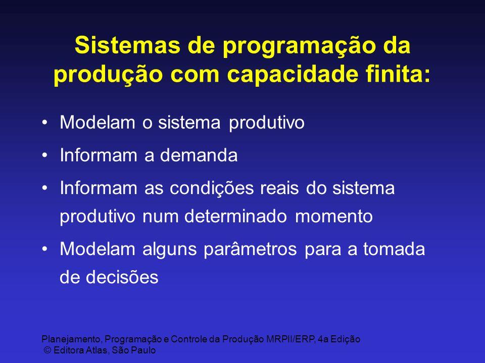 Sistemas de programação da produção com capacidade finita: