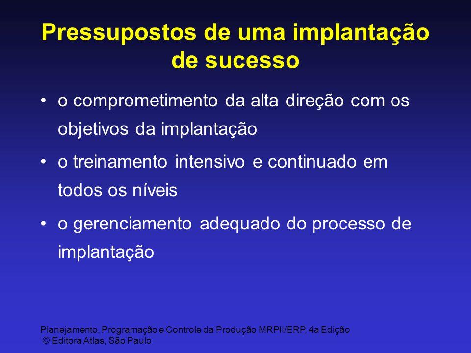 Pressupostos de uma implantação de sucesso