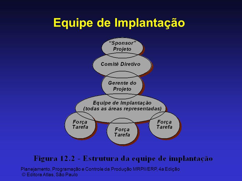 Equipe de Implantação