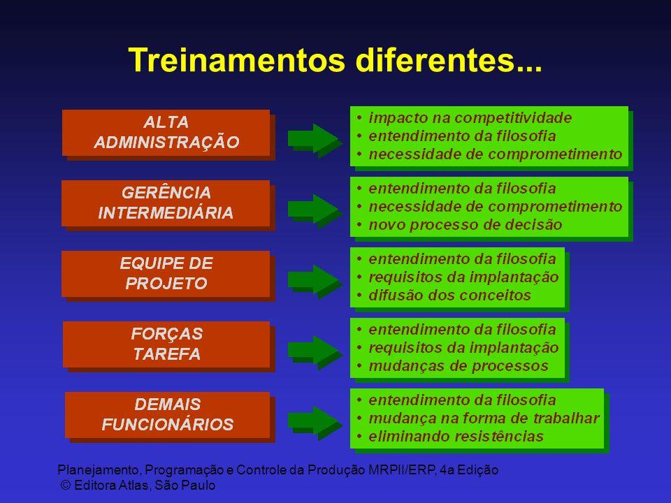 Treinamentos diferentes...