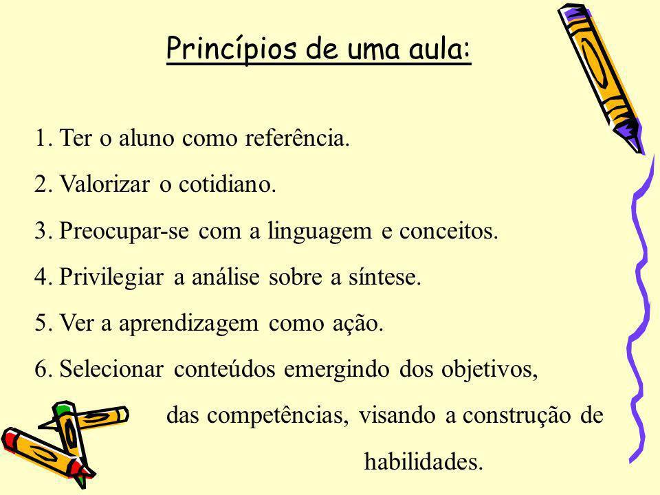 Princípios de uma aula: