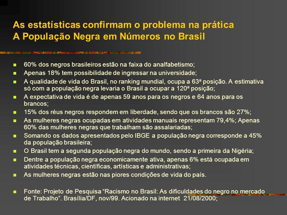 As estatísticas confirmam o problema na prática A População Negra em Números no Brasil