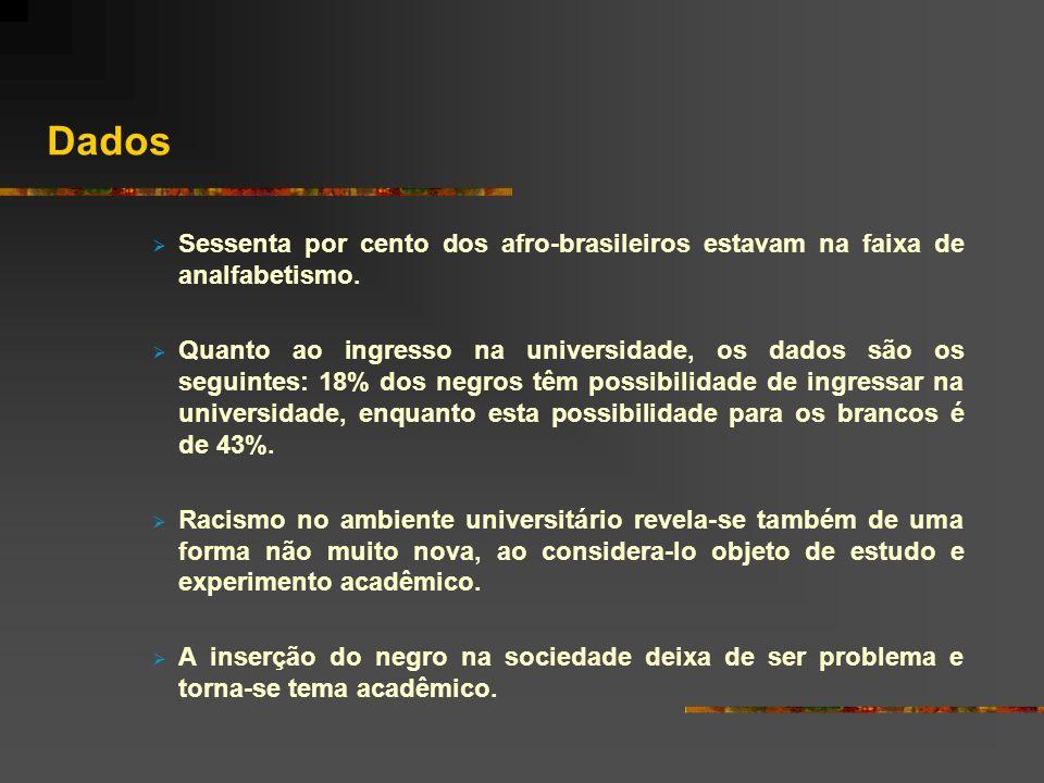 DadosSessenta por cento dos afro-brasileiros estavam na faixa de analfabetismo.