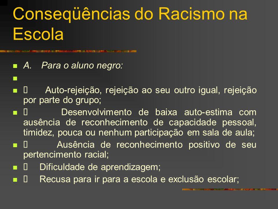 Conseqüências do Racismo na Escola