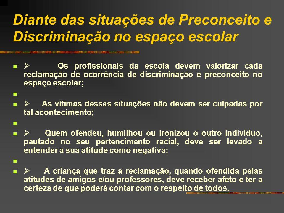 Diante das situações de Preconceito e Discriminação no espaço escolar