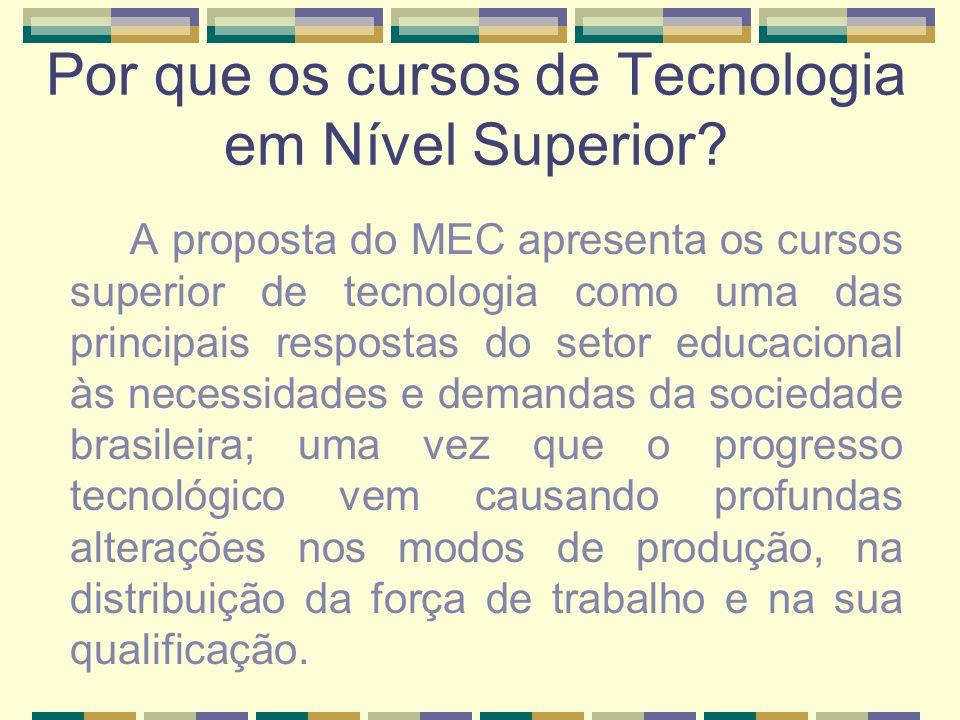 Por que os cursos de Tecnologia em Nível Superior