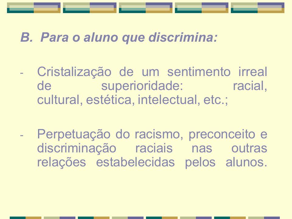B. Para o aluno que discrimina: