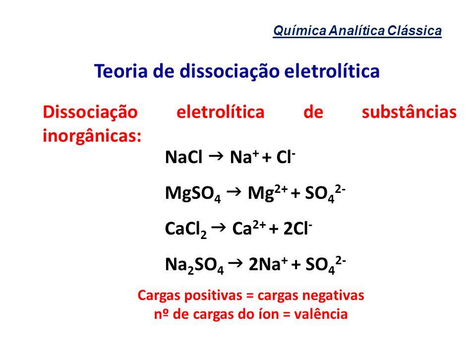 Teoria de dissociação eletrolítica