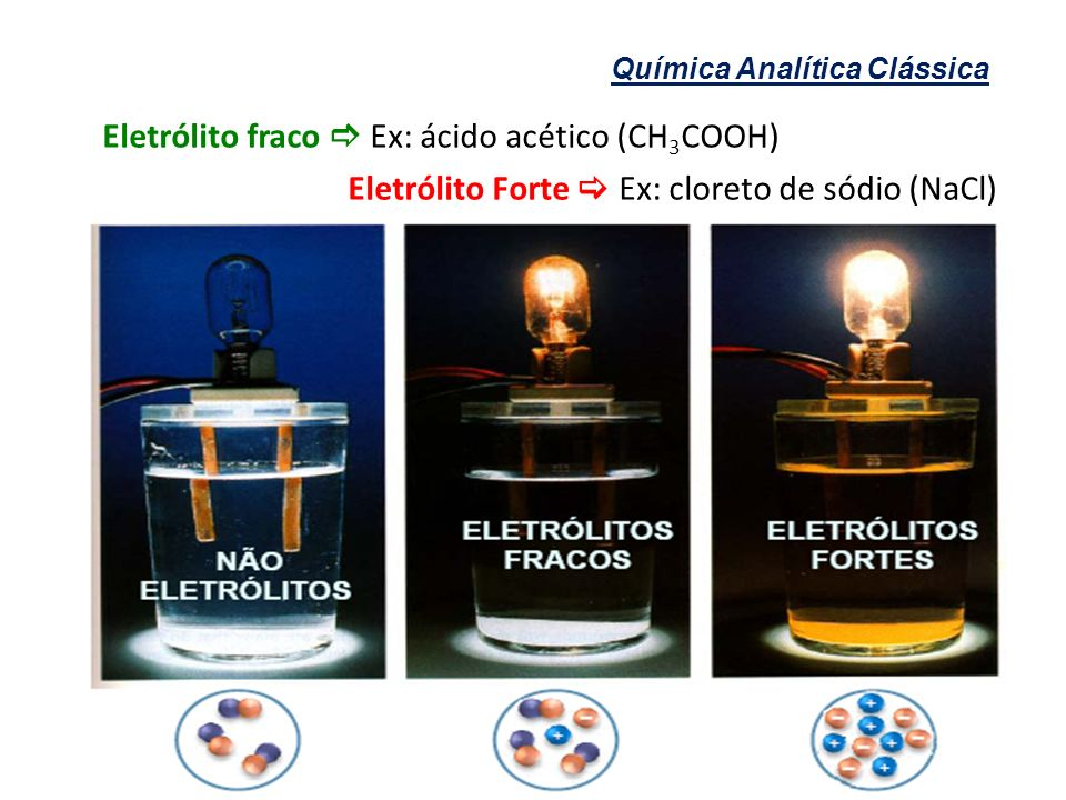 Eletrólito fraco  Ex: ácido acético (CH3COOH)