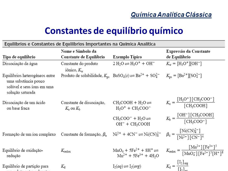 Constantes de equilíbrio químico