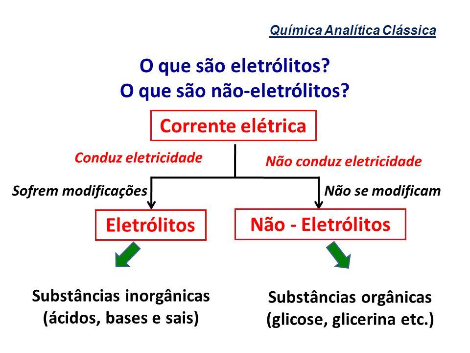 O que são eletrólitos O que são não-eletrólitos