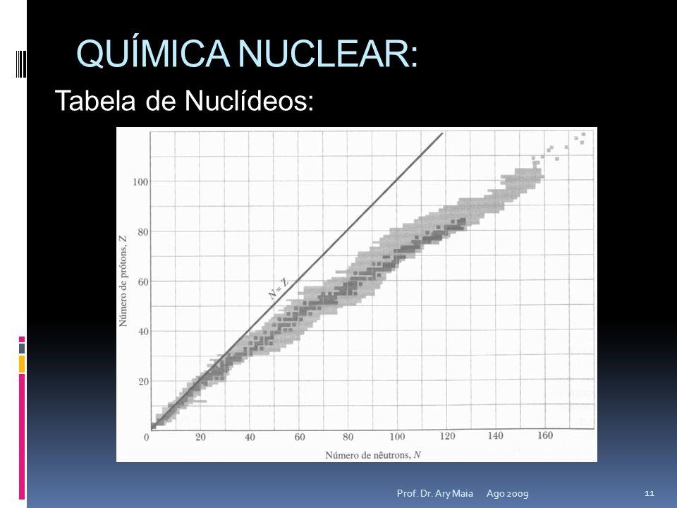 QUÍMICA NUCLEAR: Tabela de Nuclídeos: Prof. Dr. Ary Maia Ago 2009