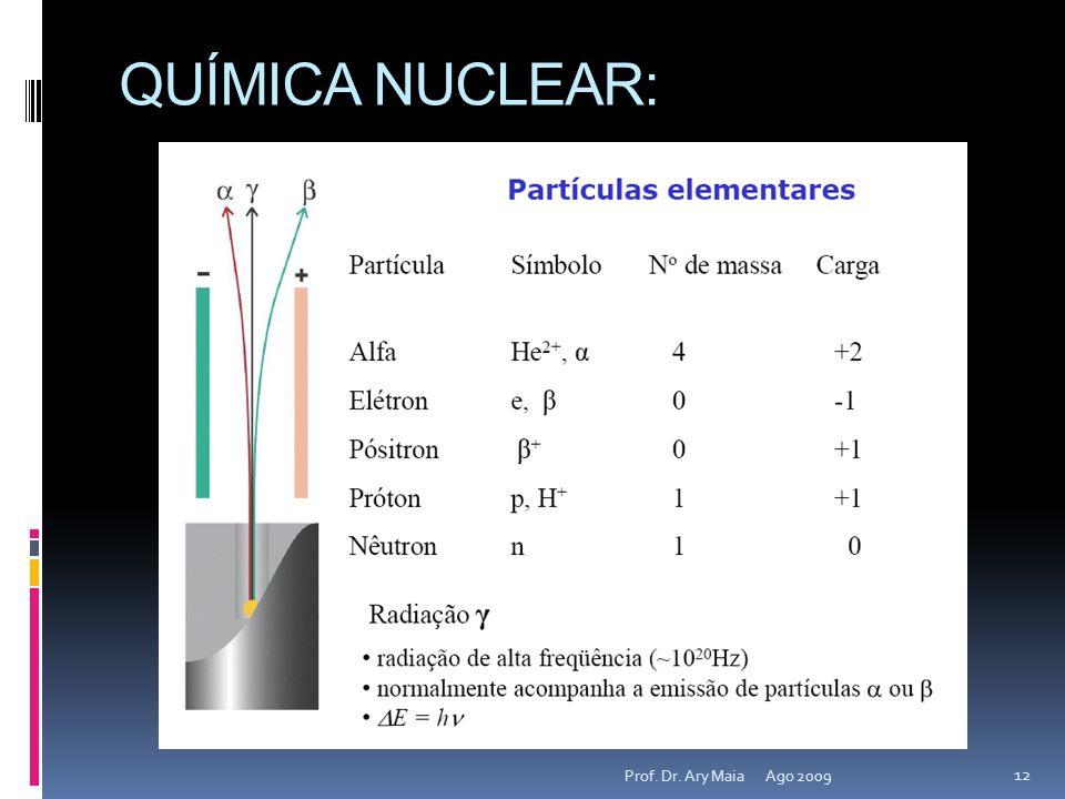 QUÍMICA NUCLEAR: Prof. Dr. Ary Maia Ago 2009