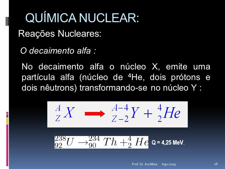 QUÍMICA NUCLEAR: Reações Nucleares: O decaimento alfa :