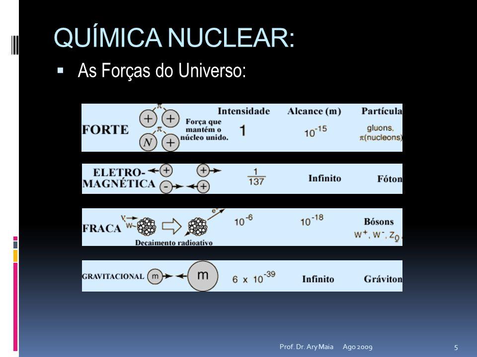 QUÍMICA NUCLEAR: As Forças do Universo: Prof. Dr. Ary Maia Ago 2009