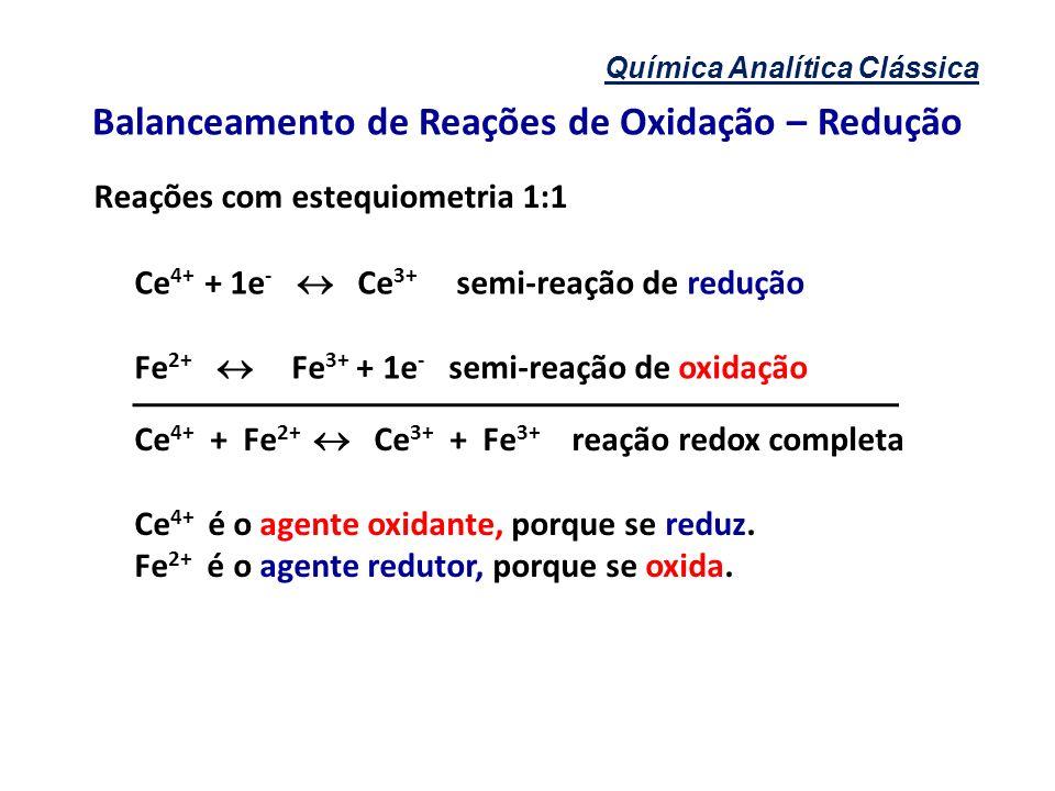 Balanceamento de Reações de Oxidação – Redução