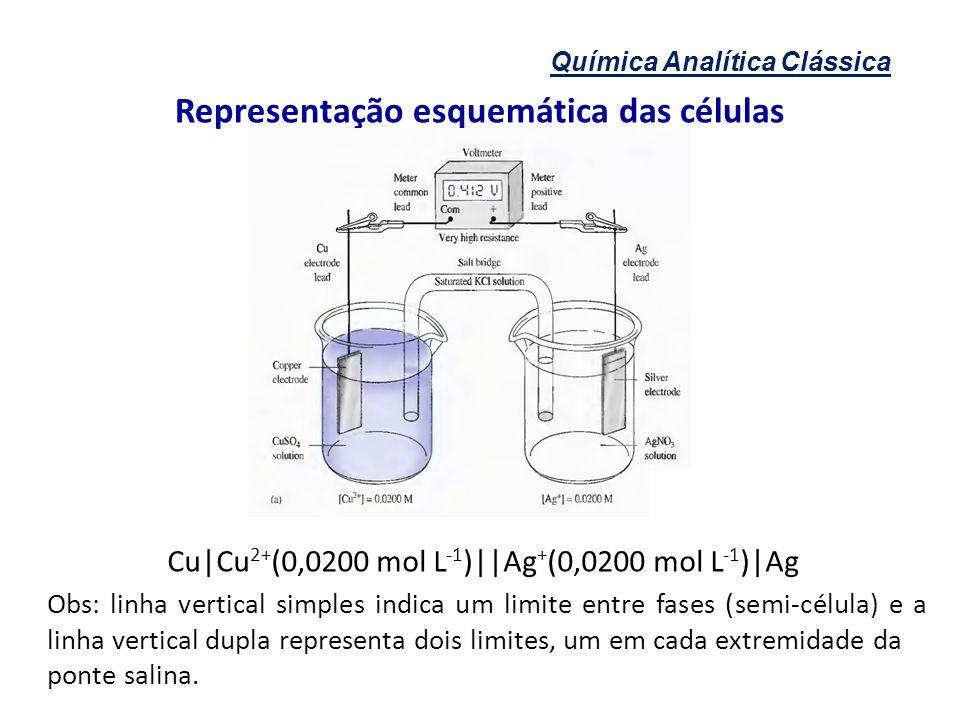 Representação esquemática das células