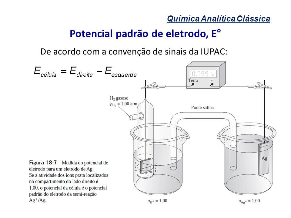 Potencial padrão de eletrodo, E°