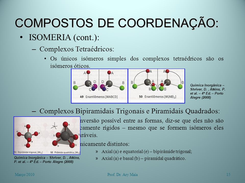 COMPOSTOS DE COORDENAÇÃO: