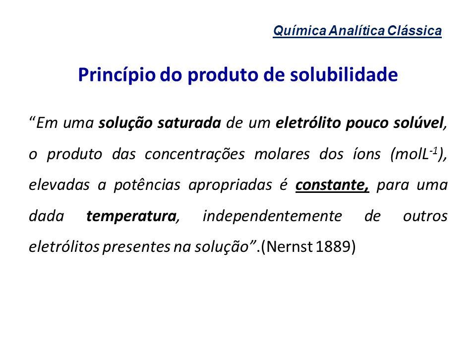 Princípio do produto de solubilidade
