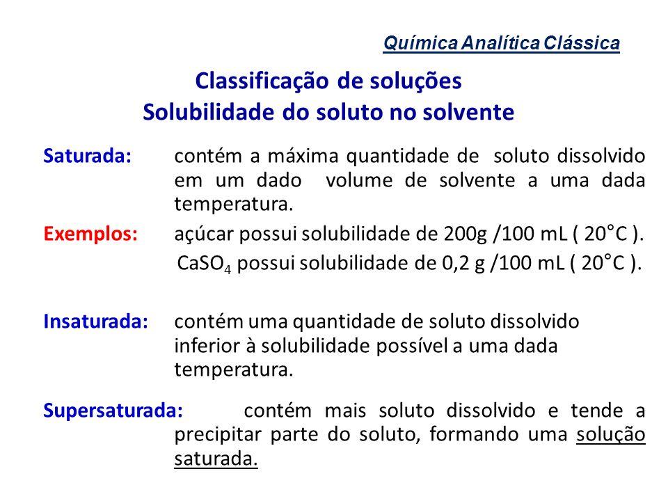 Classificação de soluções Solubilidade do soluto no solvente