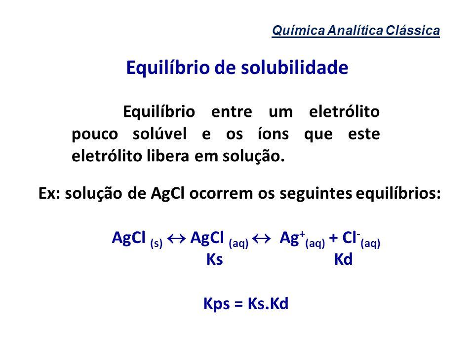 Equilíbrio de solubilidade