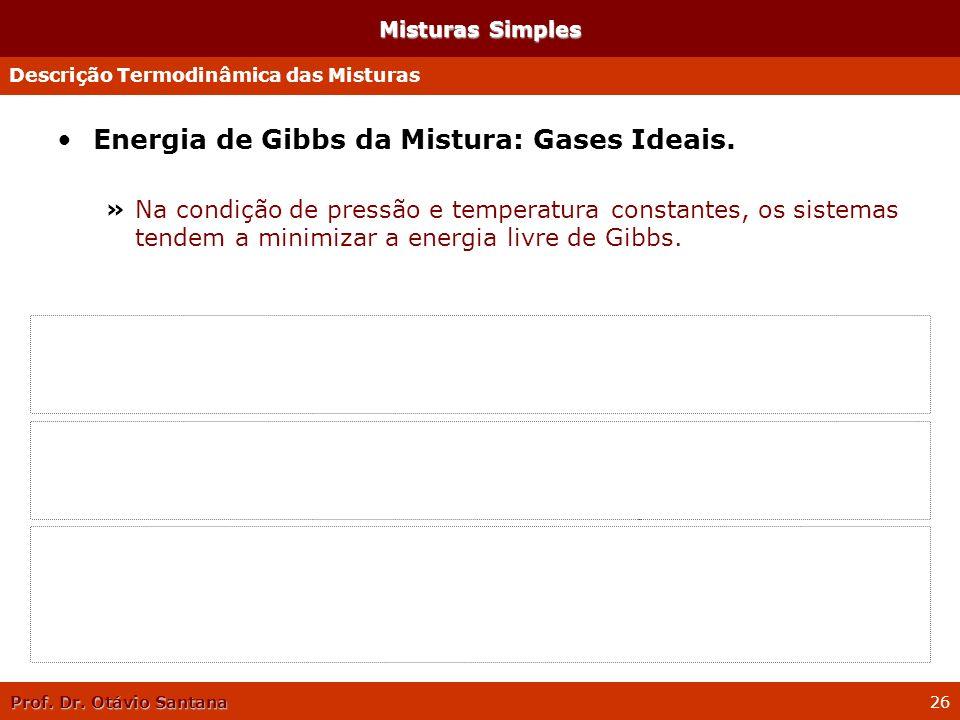 Energia de Gibbs da Mistura: Gases Ideais.